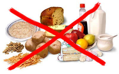 LCHF mat att undvika